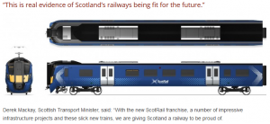 Edinburgh-Glasgow Class 385 trains, 2 bicycles per 4 coaches
